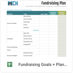 Template - Annual Fundraising Plan