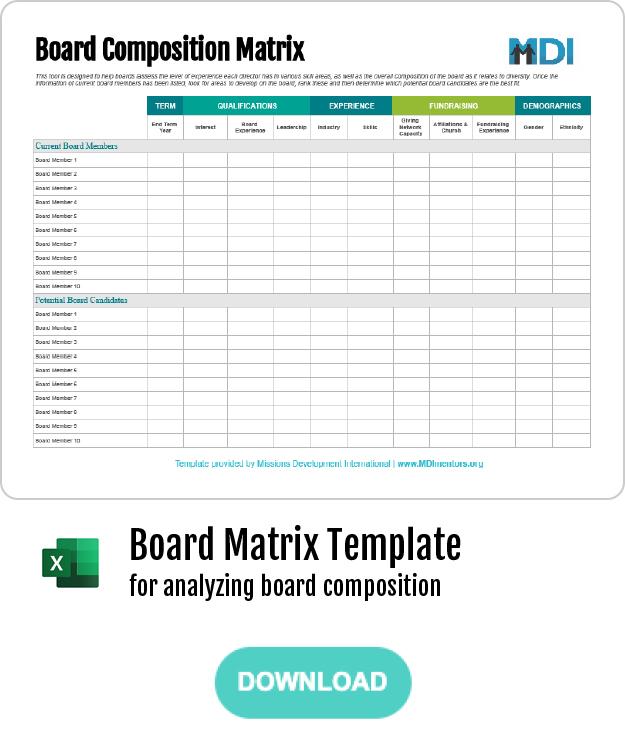 Thumbnail - Boards Matrix